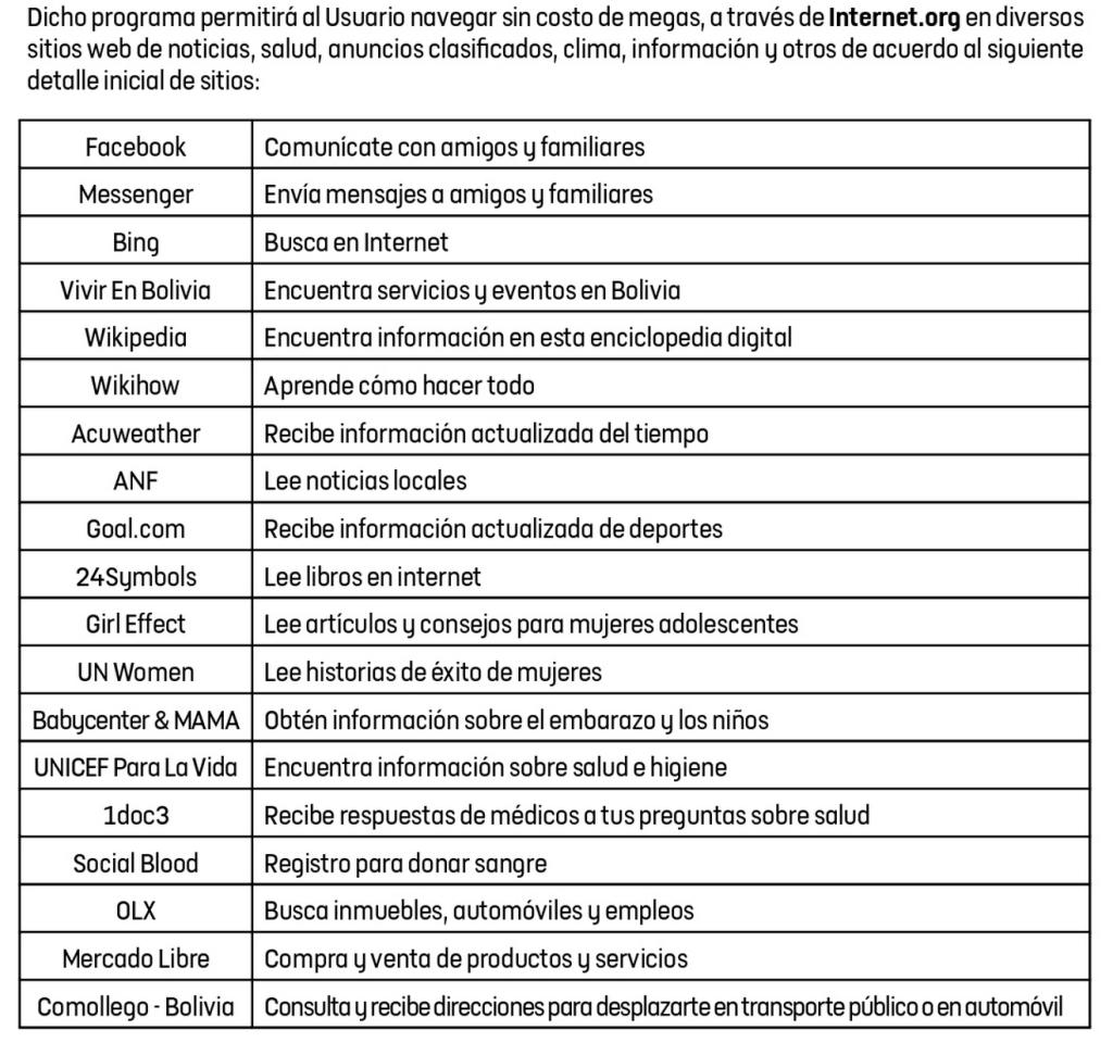 aplicaciones internet org bolivia viva